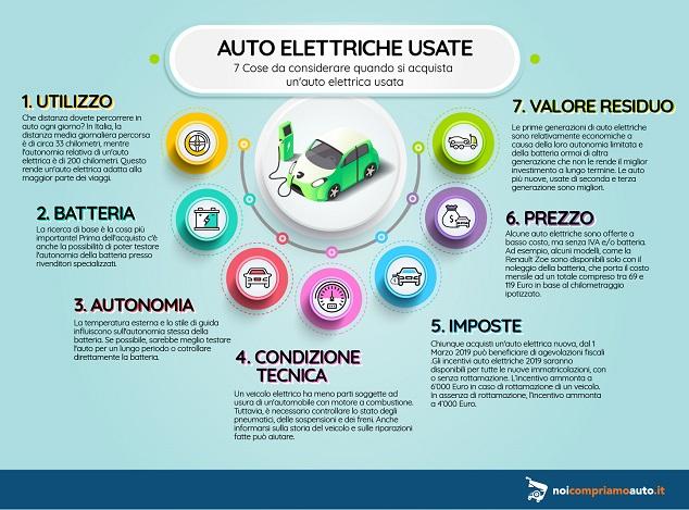 Auto elettriche consigli