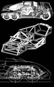 Progetti Auto